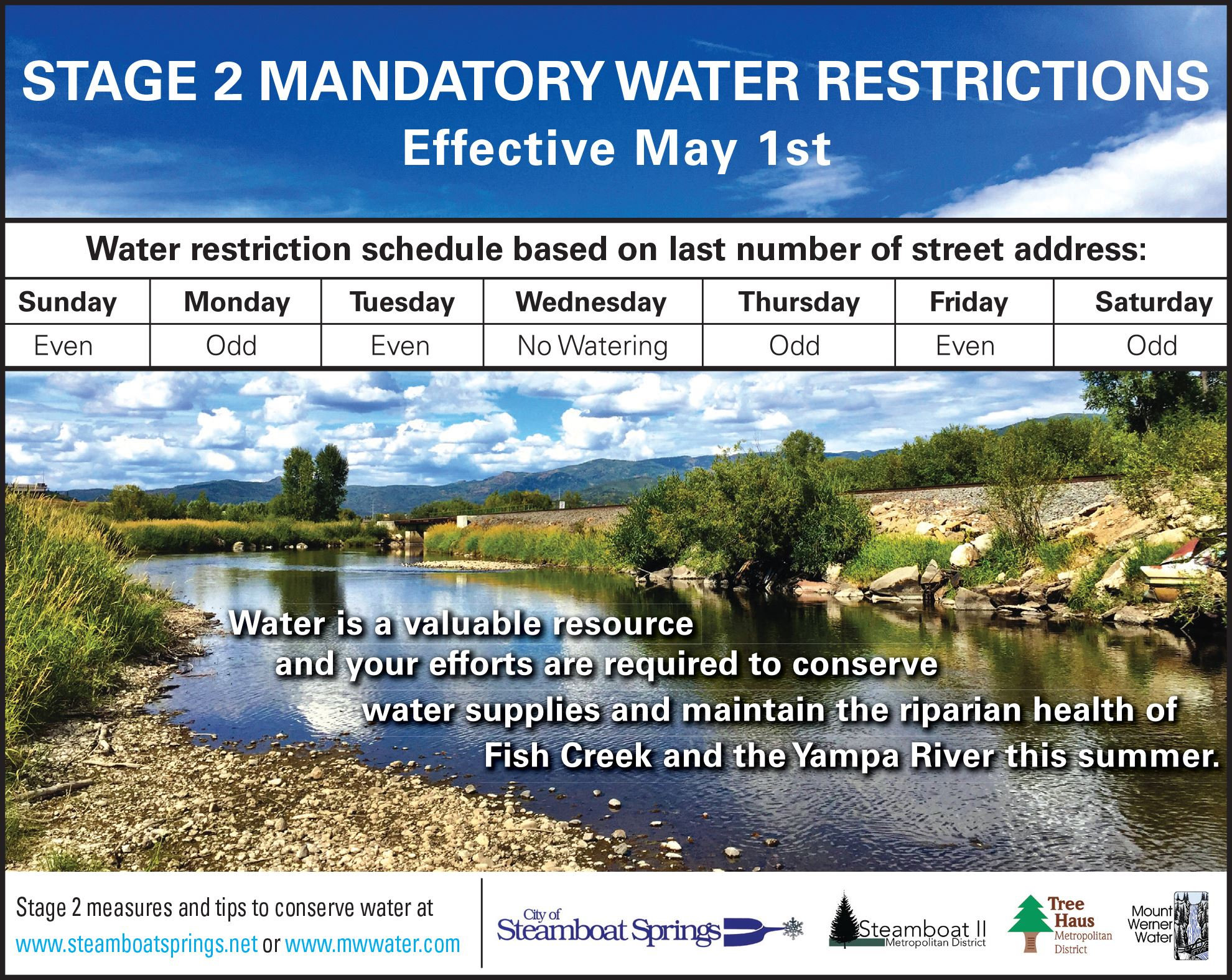 Water Restrictions 2018